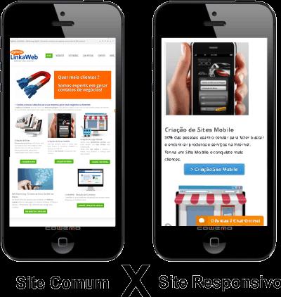Criação de Sites Comum X Mobile